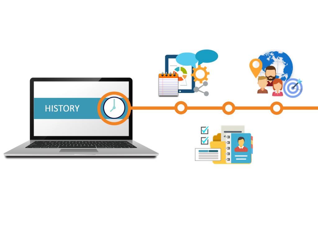 CRM software to record and manage customers' data and history