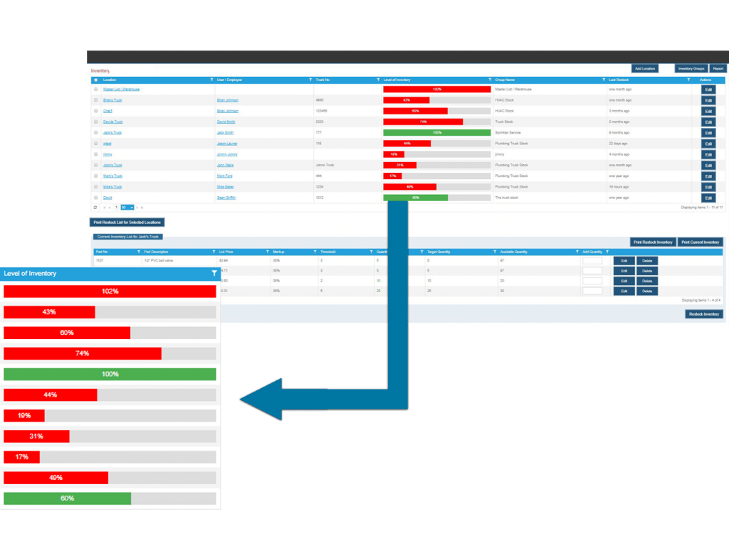 Software to monitor warehouse inventory stock level
